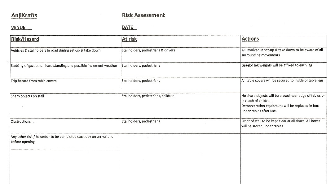 Anjikrafts: Risk Assessment For Craft Fairs