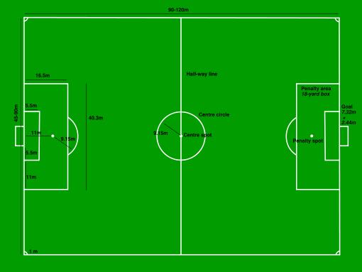Ilustración gratis Cancha Fútbol Soccer Juego Imagen