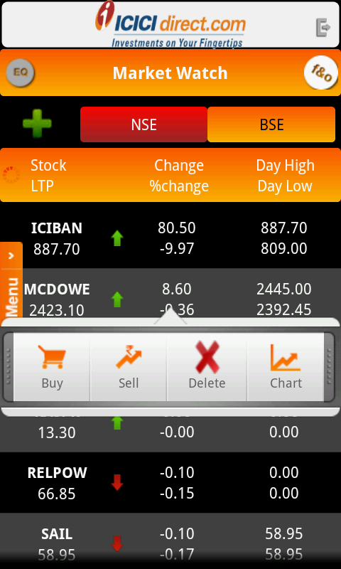 Intraday trading on icicidirect demo