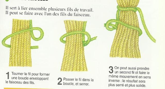 le jardin de pascaline suspension pour plantes en ficelle. Black Bedroom Furniture Sets. Home Design Ideas