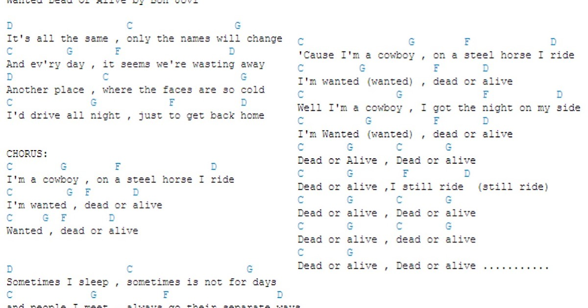 Mattwins Wanted Dead Or Alive Chords Bon Jovi