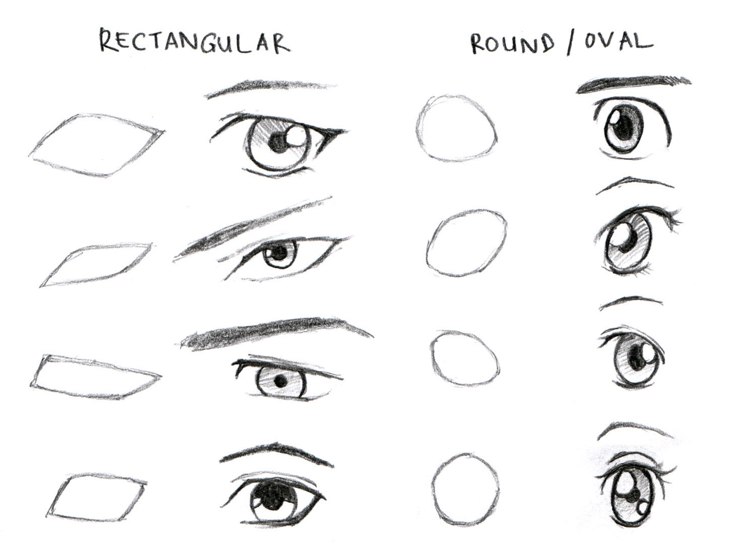 JohnnyBros How To Draw Manga Drawing Eyes Part II