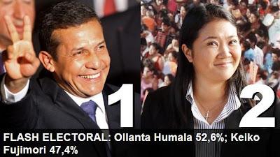 Resultados Conteo Rapido al 91%: Ollanta Humala virtual presidente peruano - Segunda Vuelta Peru 2011