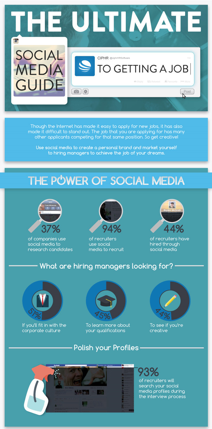 Power of Social Media in finding Job