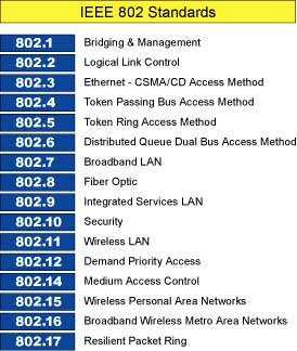 IEEE 754-1985