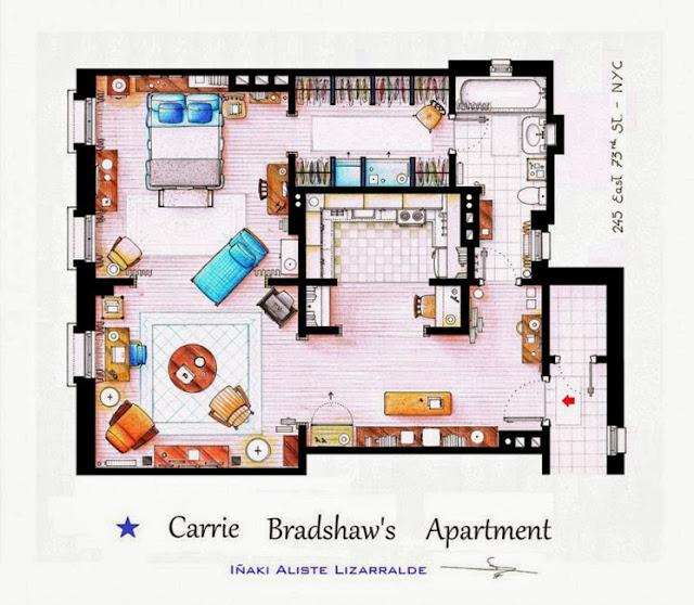 Plano del apartamento de Carrie Bradshaw. Sexo en Nueva York. Planos de apartamentos de series de televisión