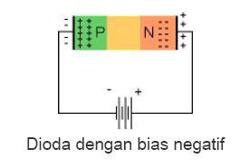 Bias mundur dioda