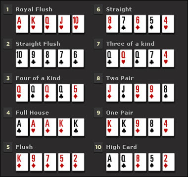 3 card poker hands ranking suit