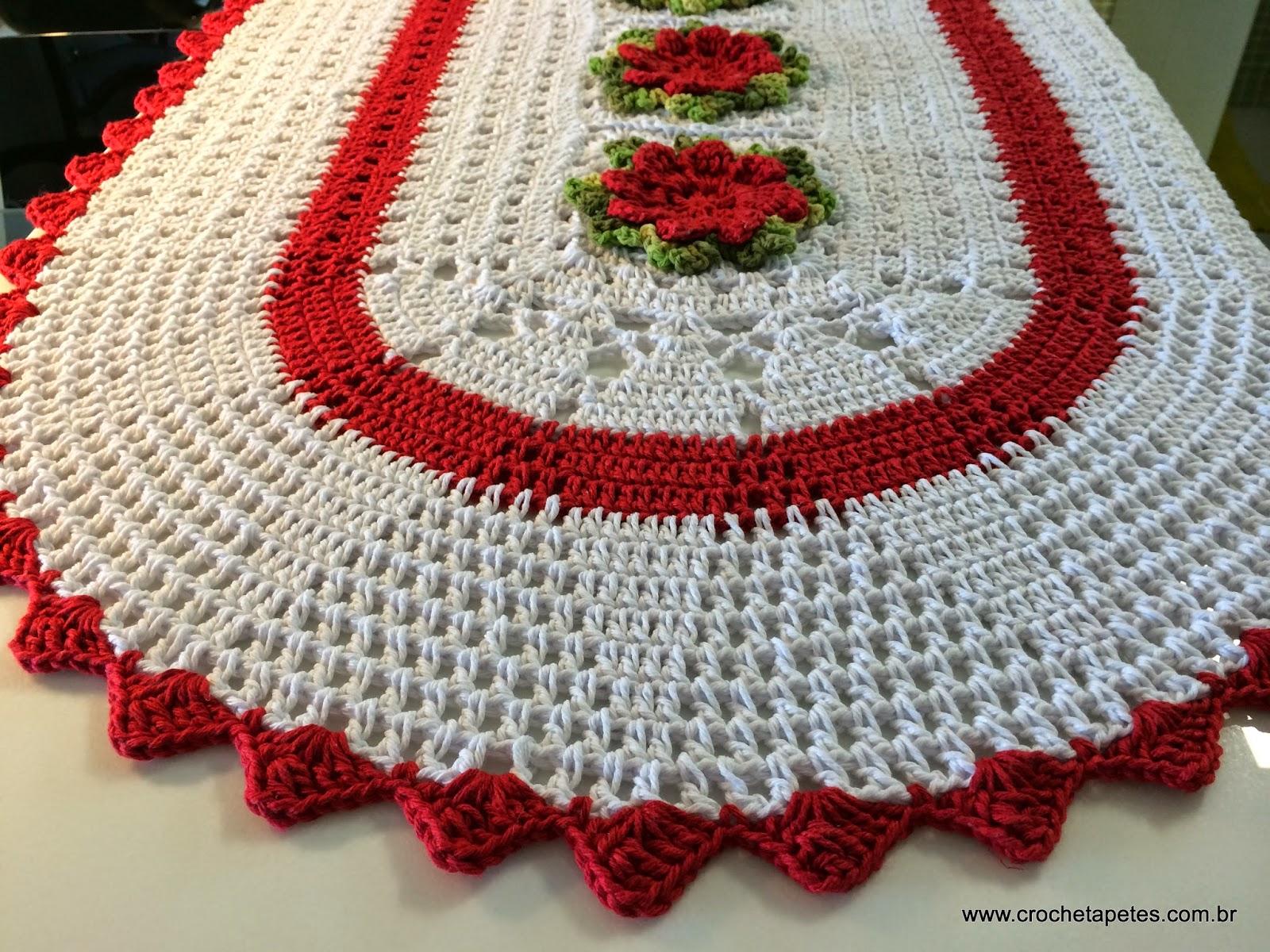 Fonte do Gráfico: Blog da Carla Cristina e Crochet
