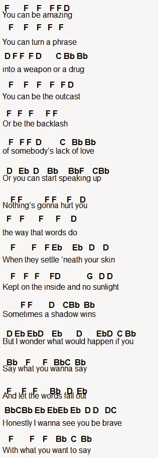 Flute Sheet Music: Brave