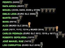Campeones de la SLC
