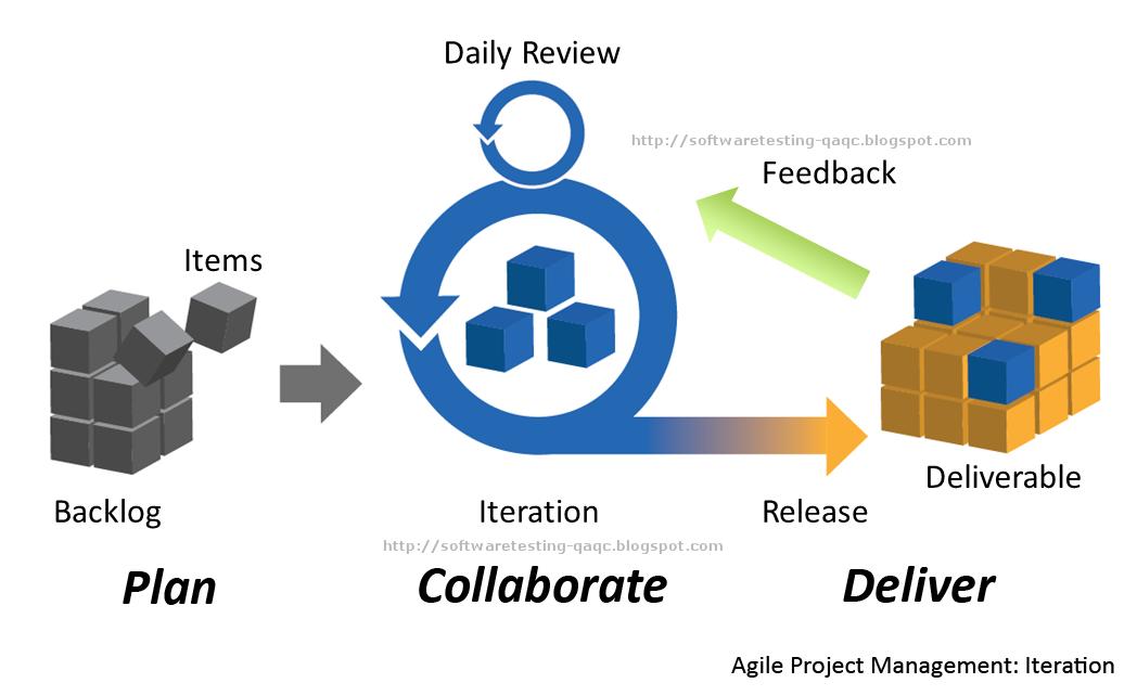 SDLC-Model-Process.