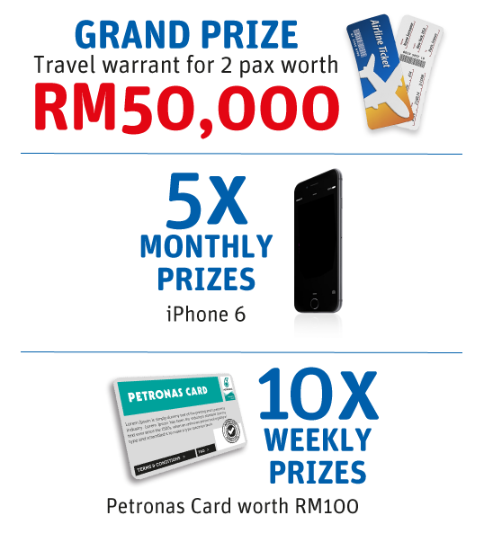 Hadiah RHB Travel Around The World