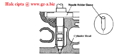 Nozzle Holder Sleeve (Injector Sleeve