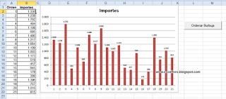VBA: Algoritmo de ordenación tipo Burbuja en Excel.