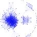 Rede Social de Cooperação e Influência compartilha Lucros com o Usuário, Colaboradores e Investimentos nas Áreas Social e Ambiental