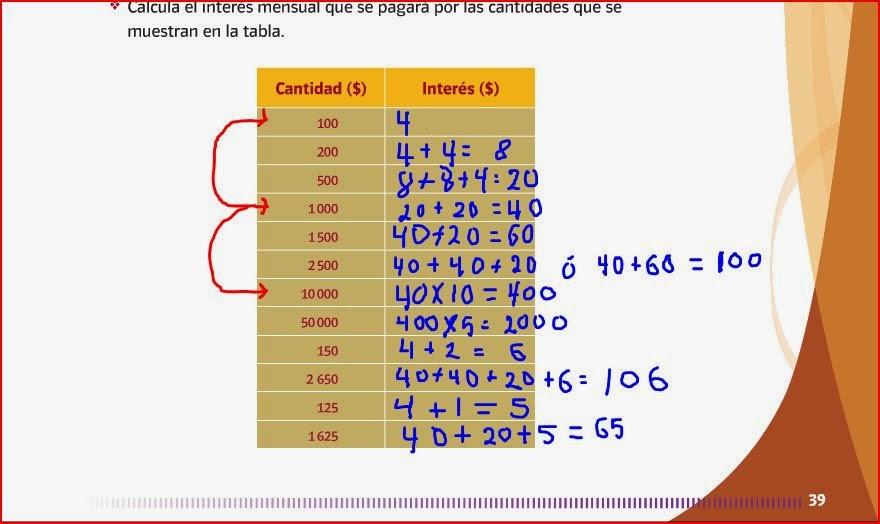 La fracción, sus conceptos... problemas matemáticos y de ensayos: LA ...