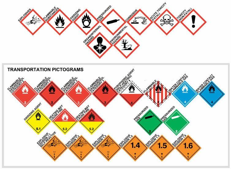 Print GHS Labels