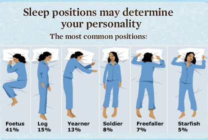 Sleeping Positions: Meaning and Signs from Experts