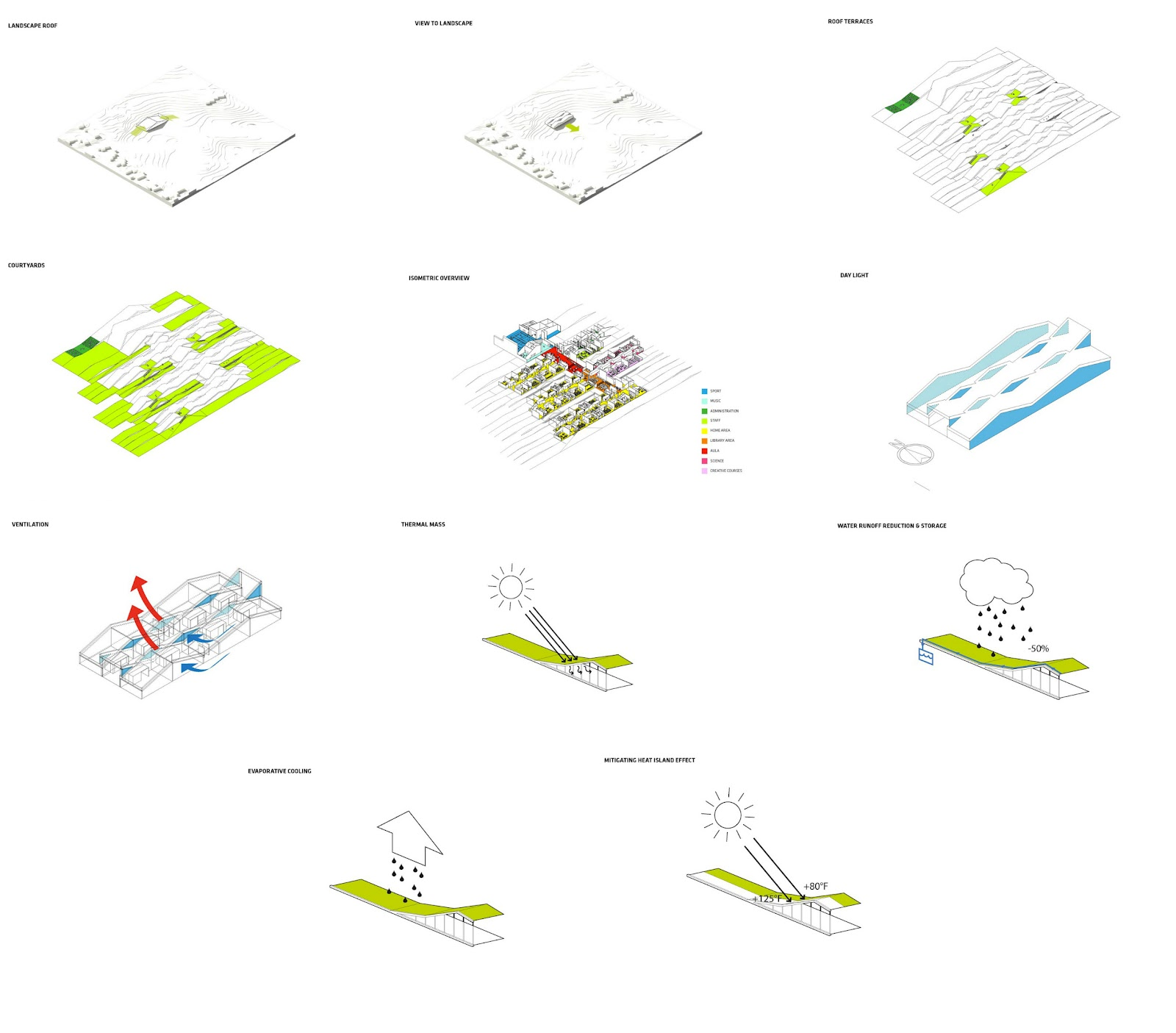 PostView as well Avproyectos 43 Dossier Big I Available On Archpapers App moreover Week 5 Library Park Theme additionally 540361655262124204 moreover Bjarke Ingels Group Diagrams. on big architects vilhelmsro primary