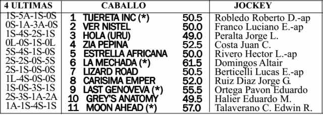 Handicap Atlas Carreras Caballos San Isidro