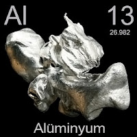 Alüminyum Elementi Simgesi Al