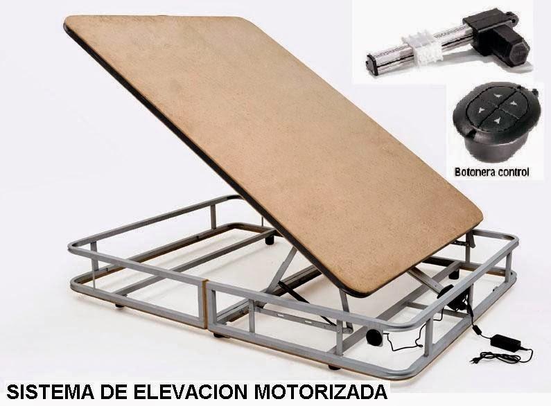 Descanso y salud clases de sistemas de elevaci n de - Herrajes para canapes ...