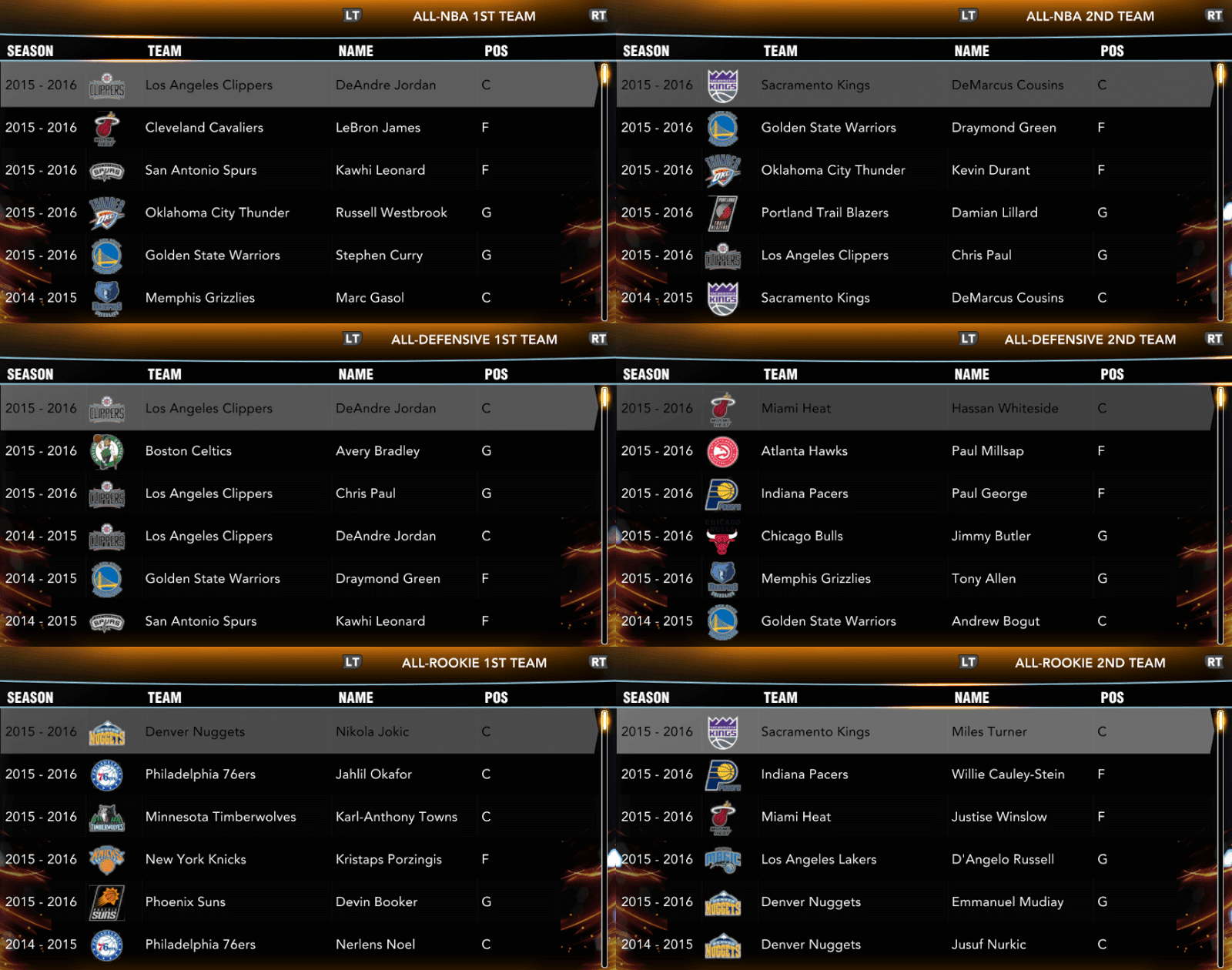 NBA 2k14 Ultimate Roster Update v8.3   December 29th a461c2f2e