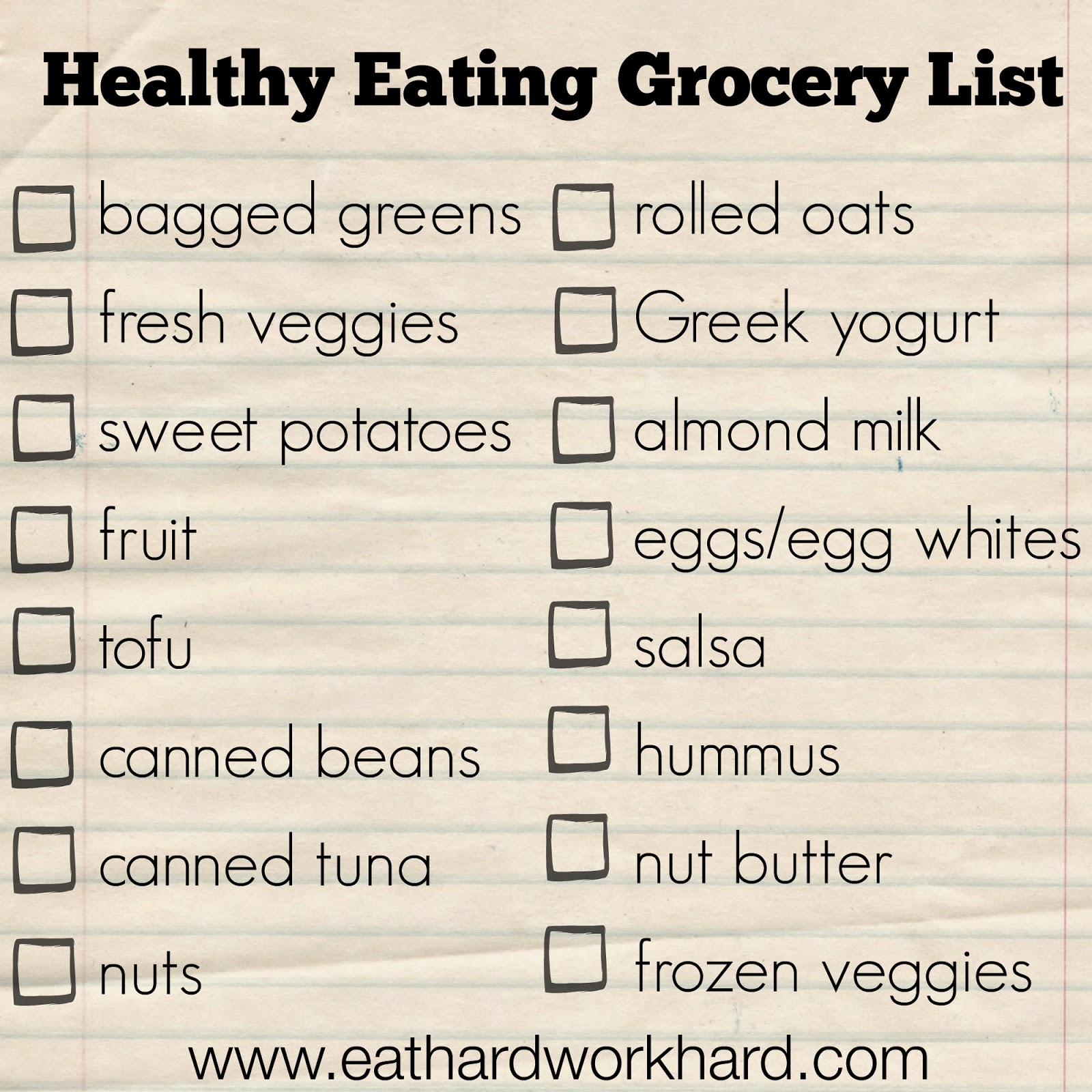 typical grocery list