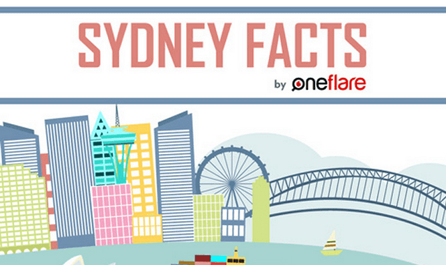 Interesting facts about Sydney