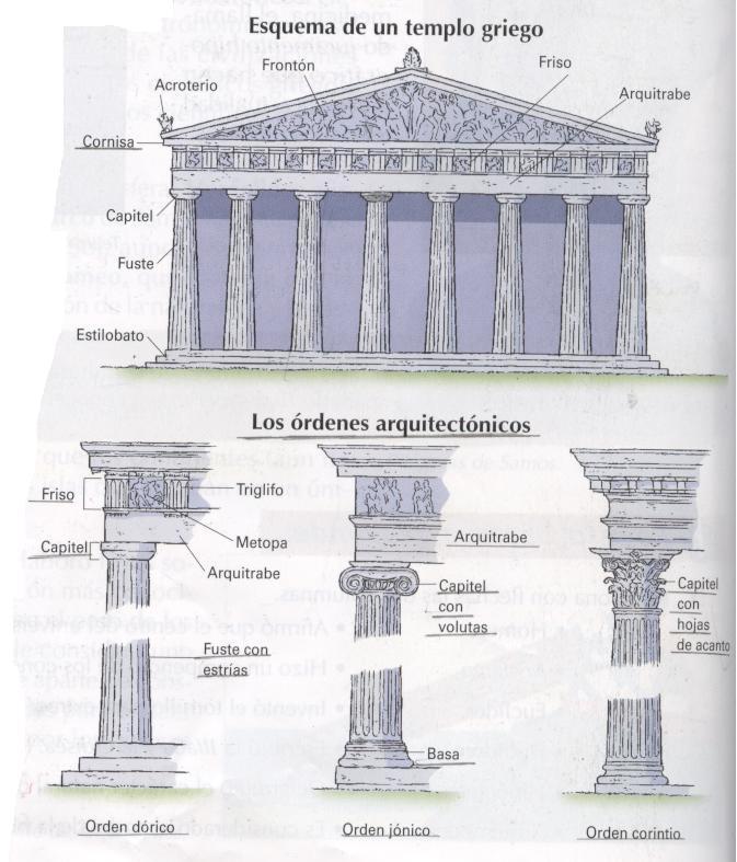 Arquitectura gothica arquitectura goth inicios for Tipos de arte arquitectonico