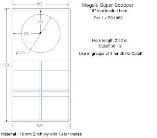 Box speaker 18 inch