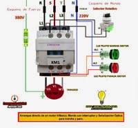 Arranque directo motor trifasico con interruptor