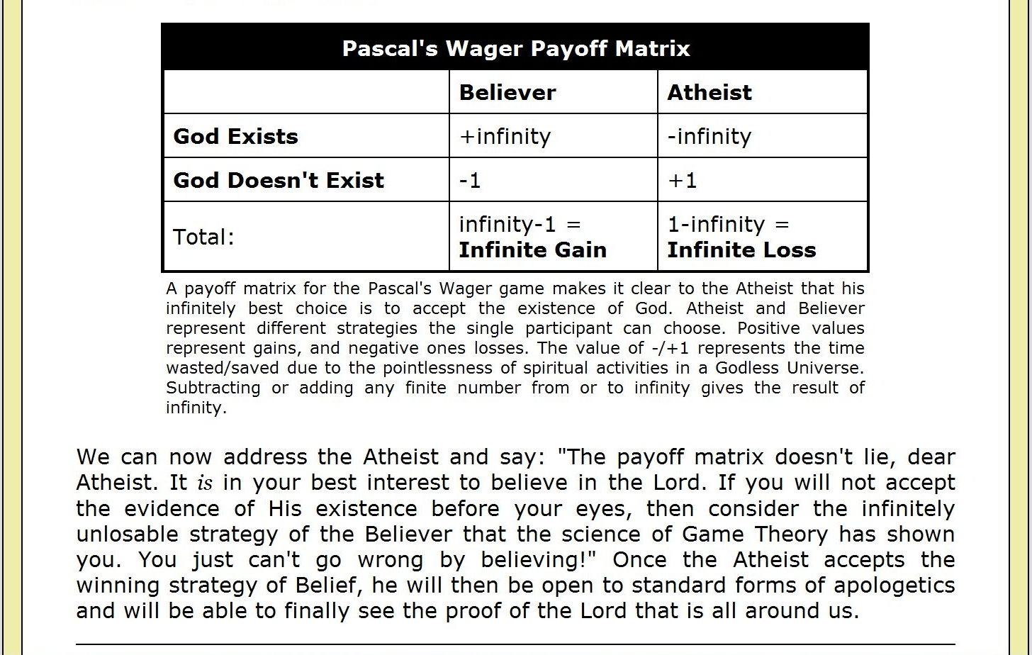 pascals wager Pascal's wager has 113 ratings and 18 reviews will said: the point of the book seems to be to describe life in the 17th century in western europe there.