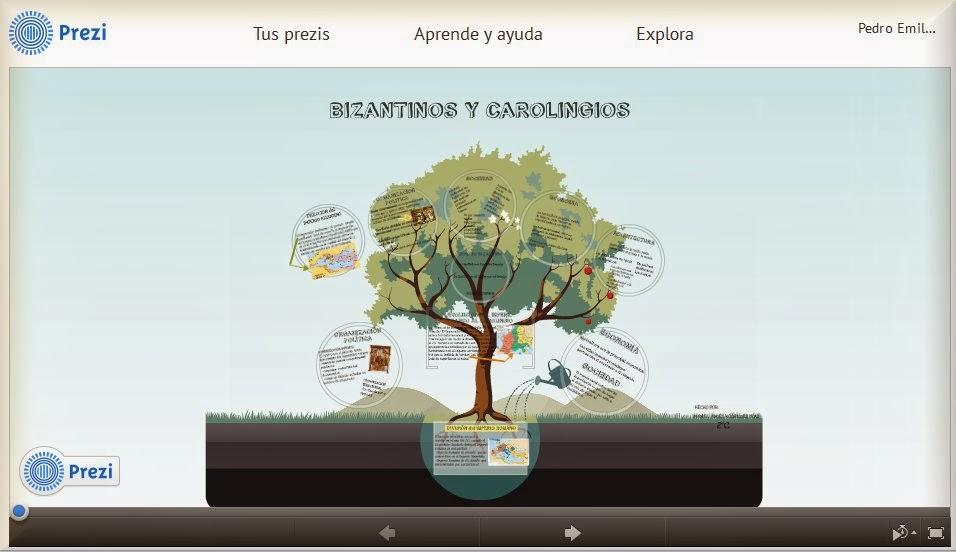 http://prezi.com/ct-rnicf6bxv/bizantinos-y-carolingios/