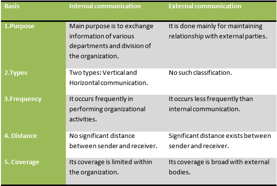 internal and external communication on bp Bp fuelling a changing world: in an industry where preventing harm to people and the environment is the number one priority, internal engagement is the cornerstone to bp's future success.