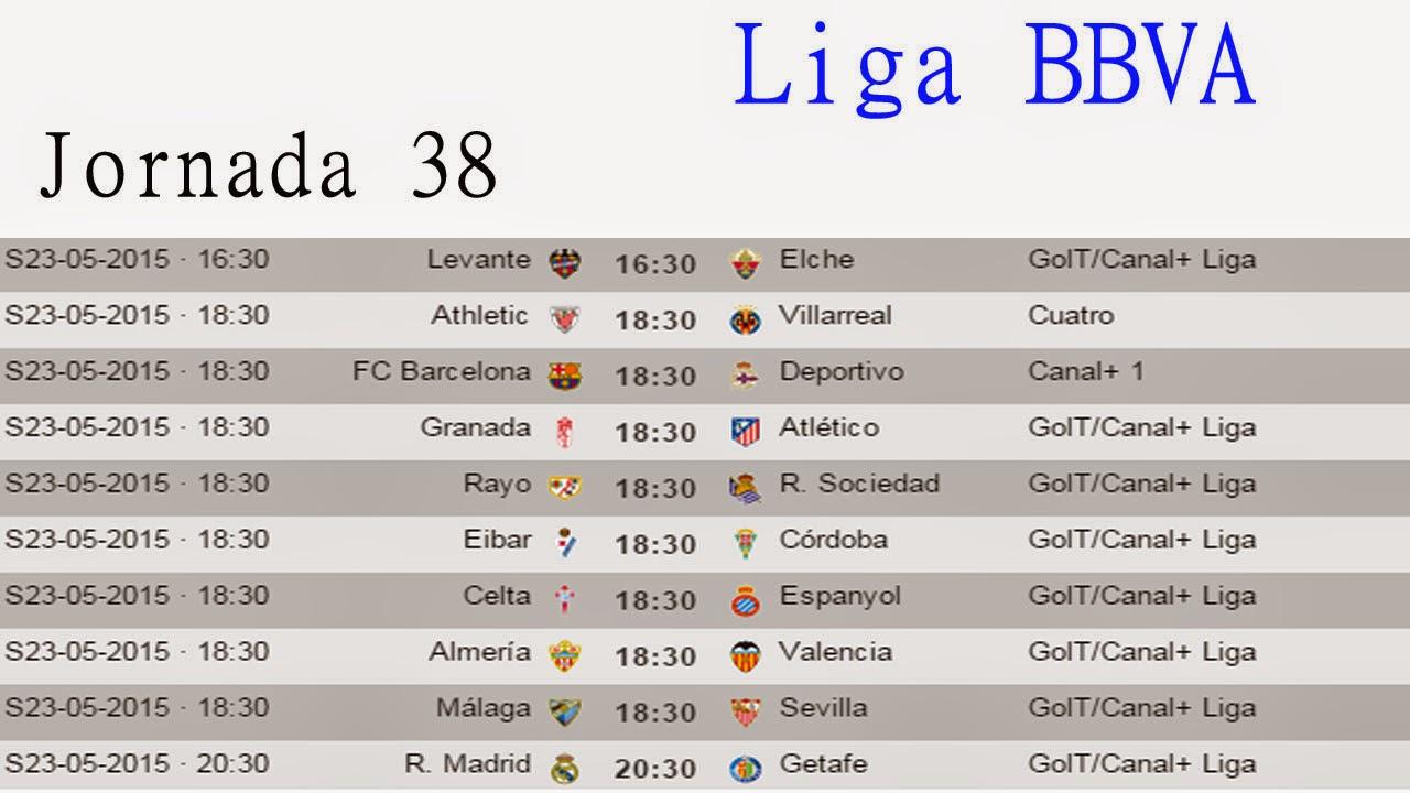 Deportes y videojuegos: Liga BBVA 2015 - 2015. Última jornada