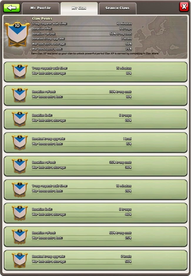 Clan Perks Clash of Clans