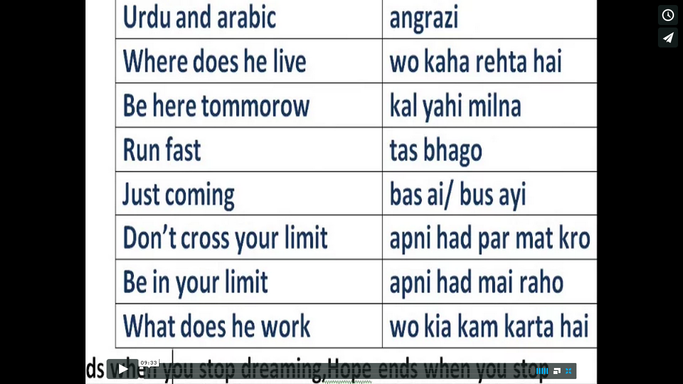 Questions and Answers in Urdu