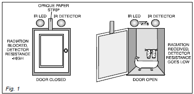 detector diode d2 has a resistance in the range of meg ohms when it is not activated by ir rays when the door is opened the strip moves along with it basic bathroom strip