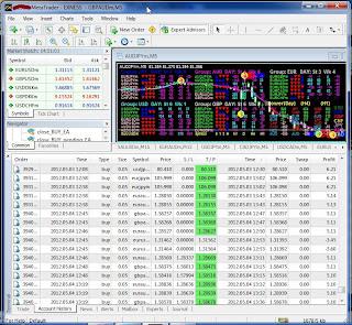 Cara trading forex yang mudah