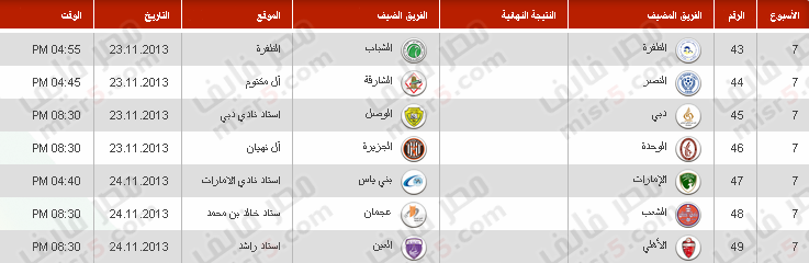 جدول مباريات دوري الخليج العربي 2014 2013 الدوري الإماراتي