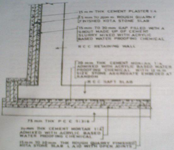 Aquatex Damp Proofing Systems Waterproof Wall Paints: WATERPROOFING OF BUILDINGS