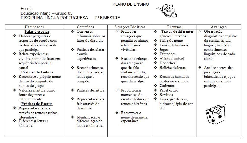 Well-known Atividades Infantil: PLANO DE ENSINO EDUCAÇÃO INFANTIL / LÍNGUA  PF88