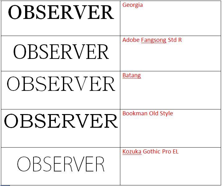 adobe fangsong std r-normal font free download