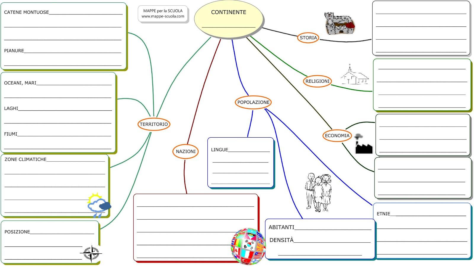 Eccezionale MAPPE per la SCUOLA: I CONTINENTI - descrizione XT44