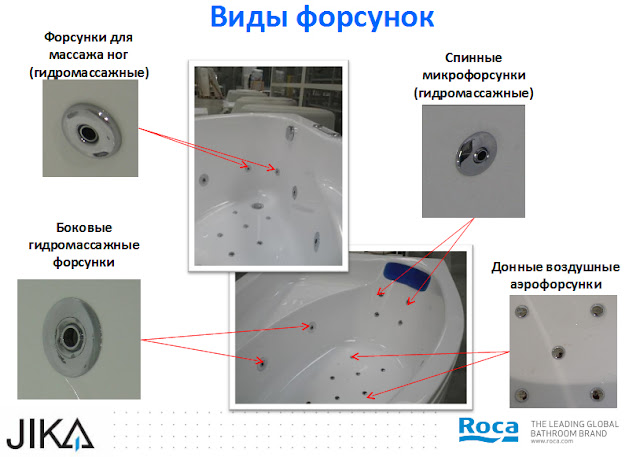 Гидромассаж на акриловых ваннах Jika