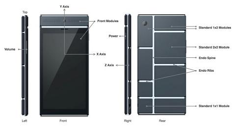 Proyect Ara de Google el Primer Smartphone Modular