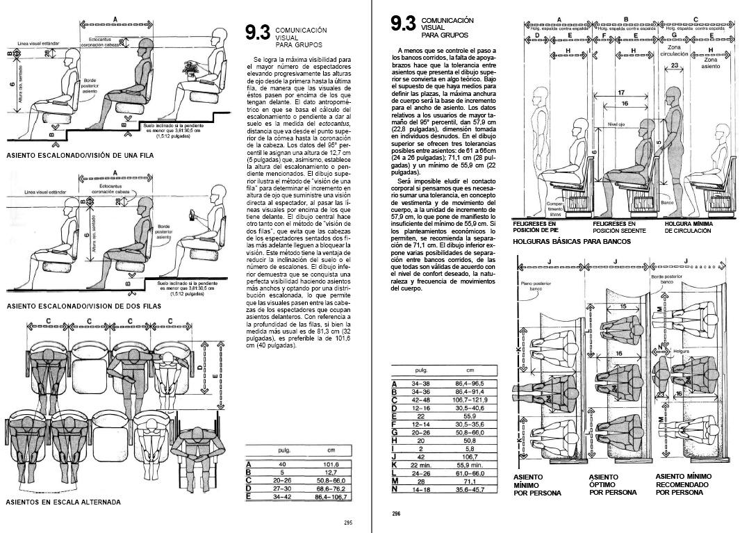 Panero las dimensiones humanas en los espacios interiores for Antropometria libro