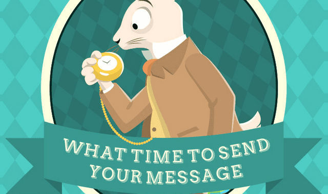 Image: What Time to Send your Message?